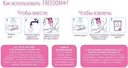 Схема введения тампонов freedom